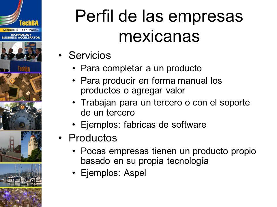 Perfil de las empresas mexicanas