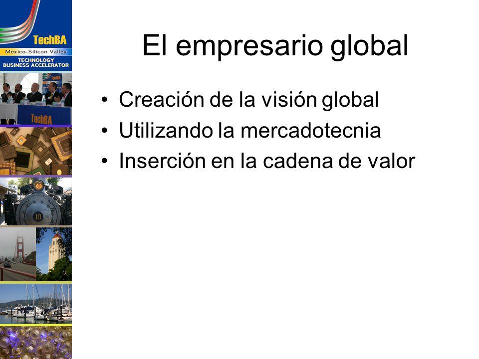 El empresario global Creación de la visión global