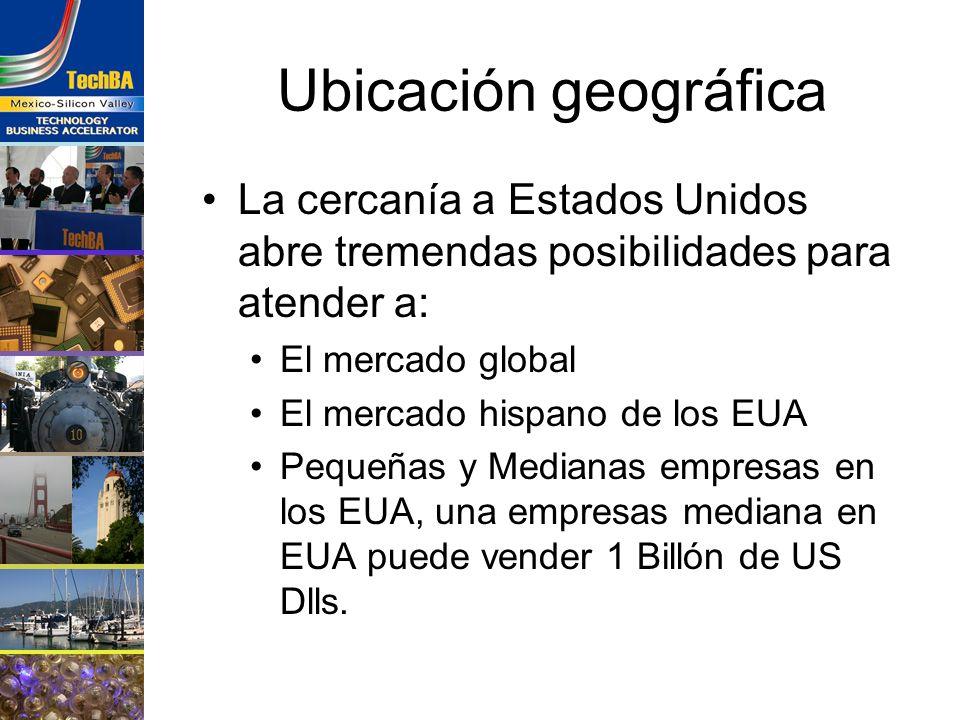 Ubicación geográfica La cercanía a Estados Unidos abre tremendas posibilidades para atender a: El mercado global.