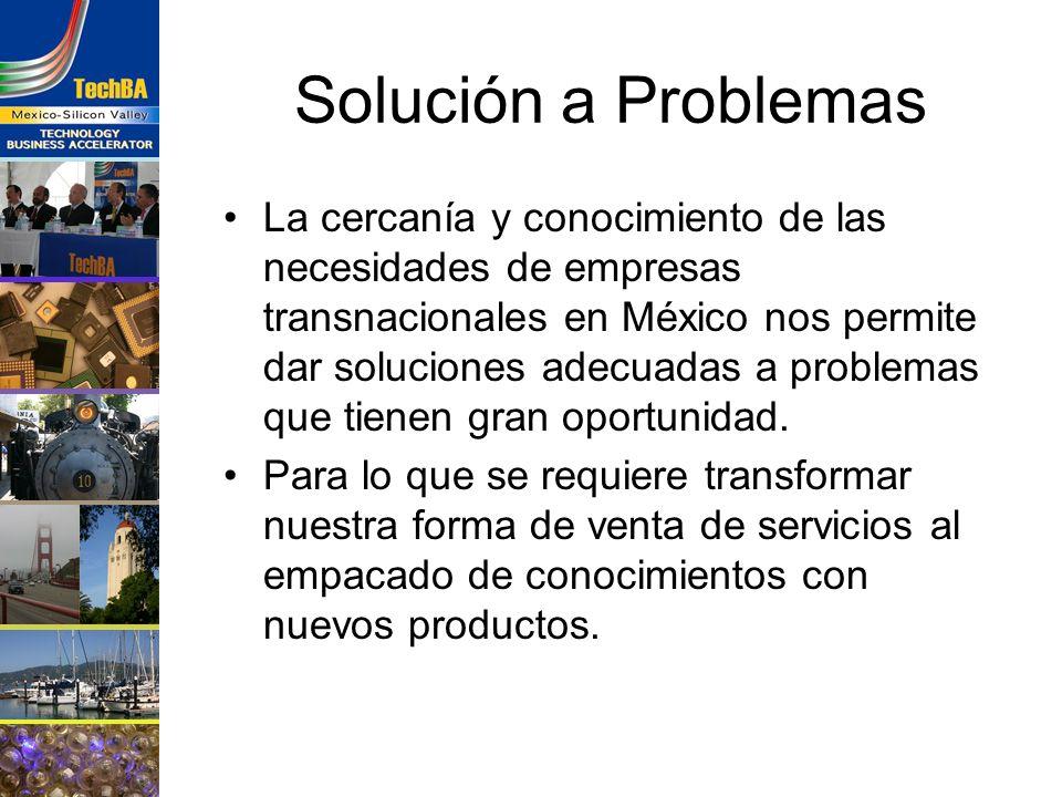 Solución a Problemas