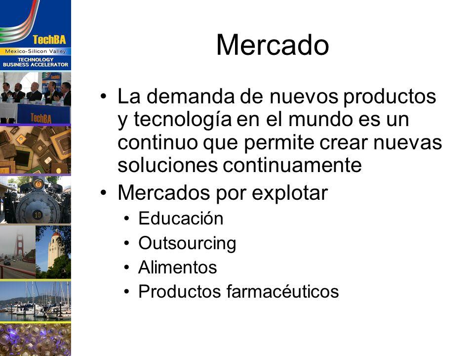 Mercado La demanda de nuevos productos y tecnología en el mundo es un continuo que permite crear nuevas soluciones continuamente.