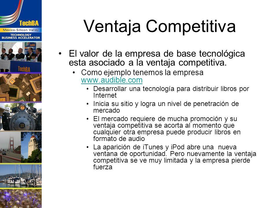 Ventaja Competitiva El valor de la empresa de base tecnológica esta asociado a la ventaja competitiva.