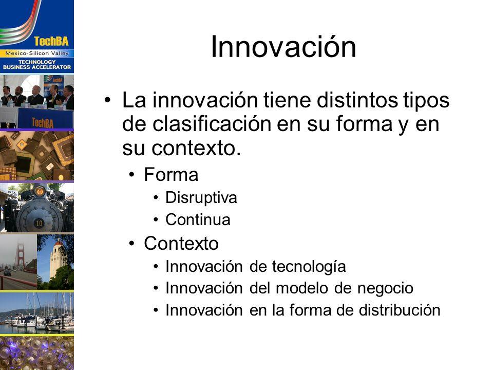 Innovación La innovación tiene distintos tipos de clasificación en su forma y en su contexto. Forma.