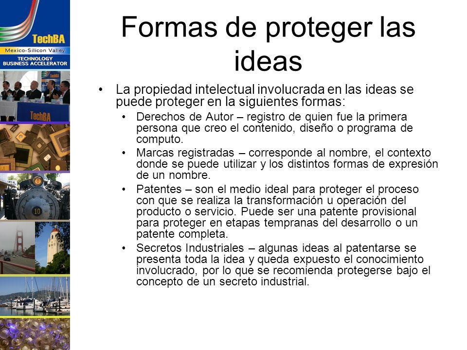 Formas de proteger las ideas