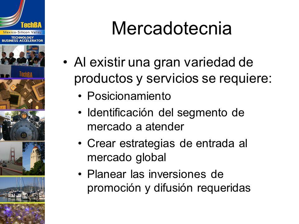 Mercadotecnia Al existir una gran variedad de productos y servicios se requiere: Posicionamiento. Identificación del segmento de mercado a atender.