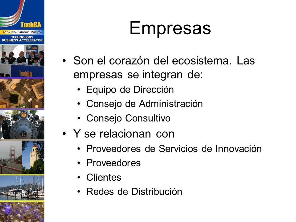 Empresas Son el corazón del ecosistema. Las empresas se integran de: