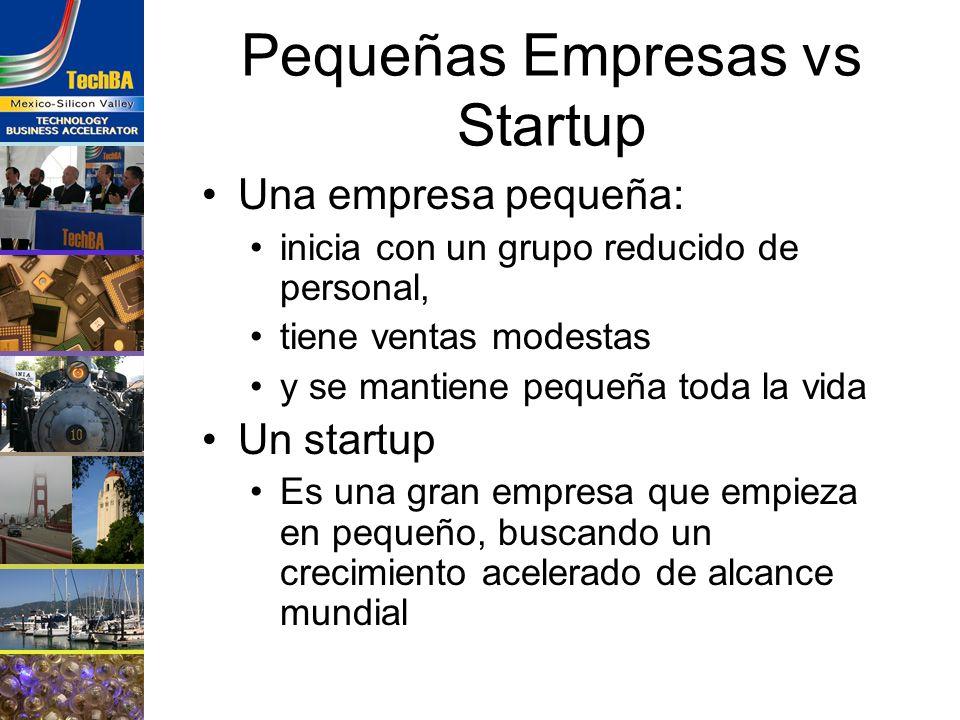 Pequeñas Empresas vs Startup