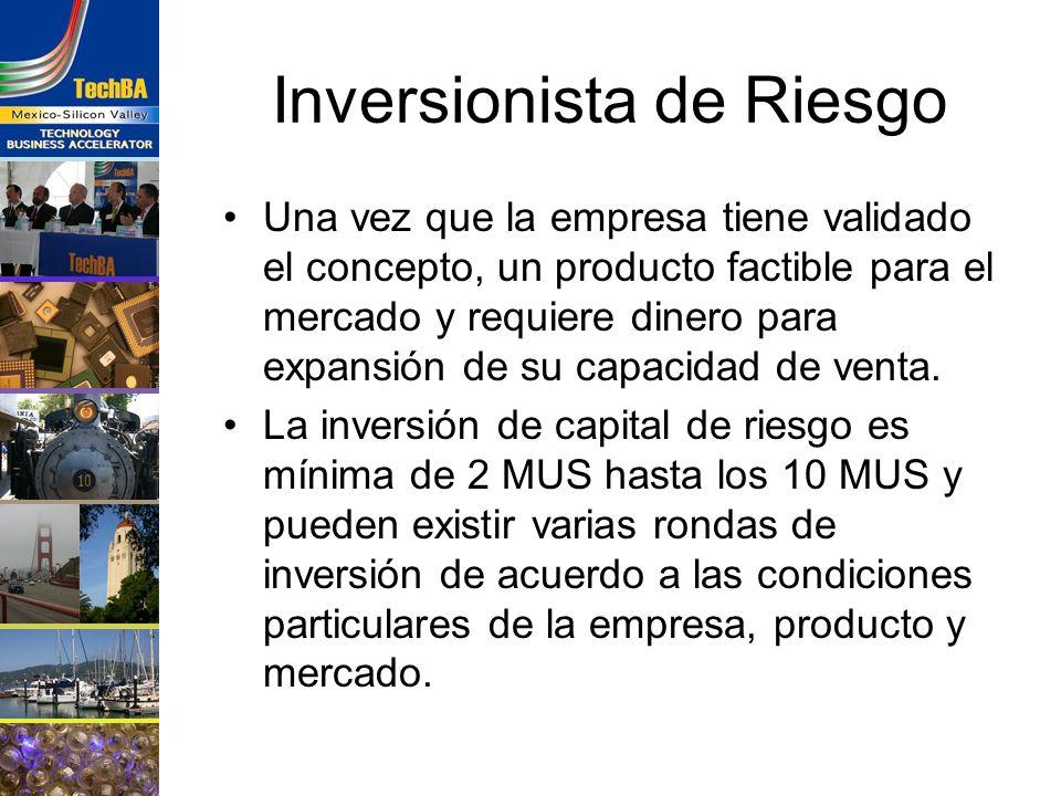 Inversionista de Riesgo