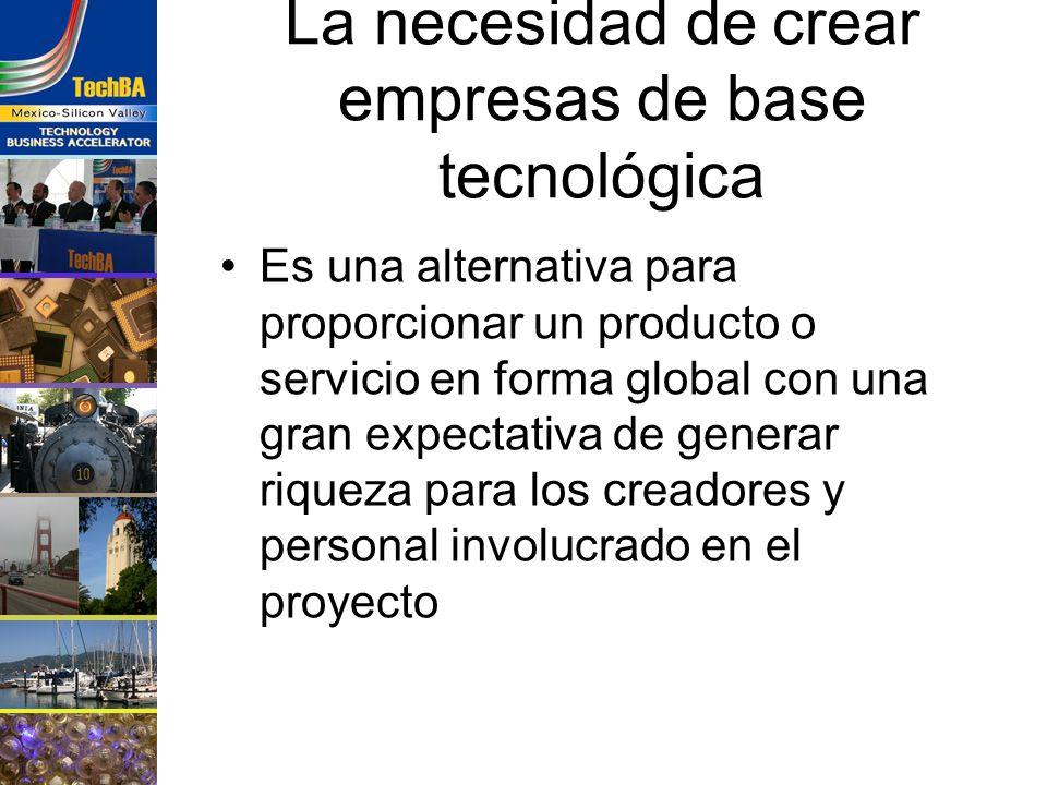 La necesidad de crear empresas de base tecnológica