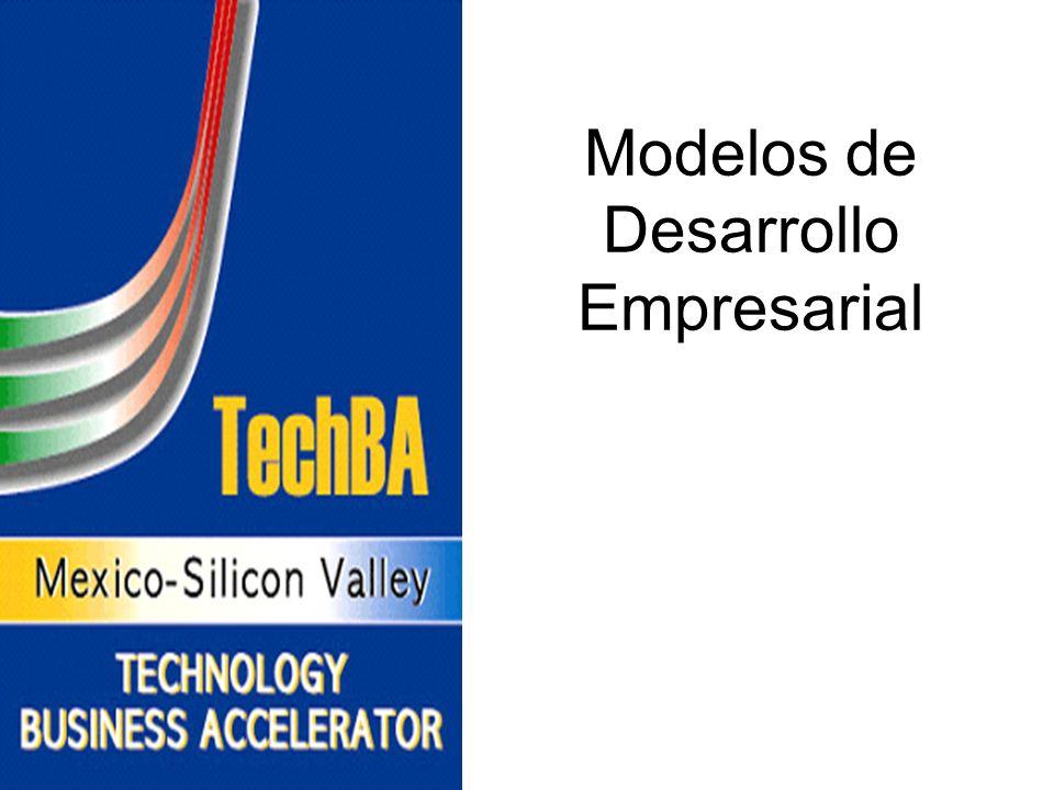 Modelos de Desarrollo Empresarial
