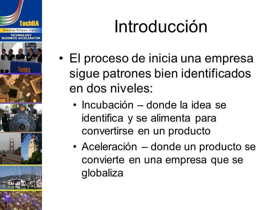 Introducción El proceso de inicia una empresa sigue patrones bien identificados en dos niveles: