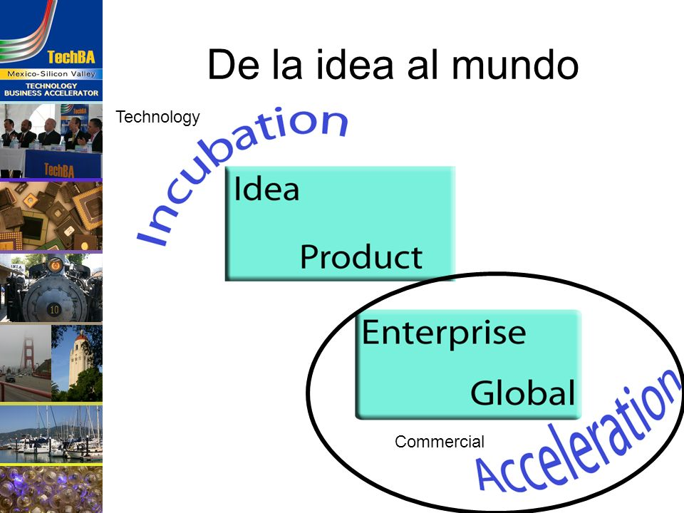 De la idea al mundo Technology Commercial