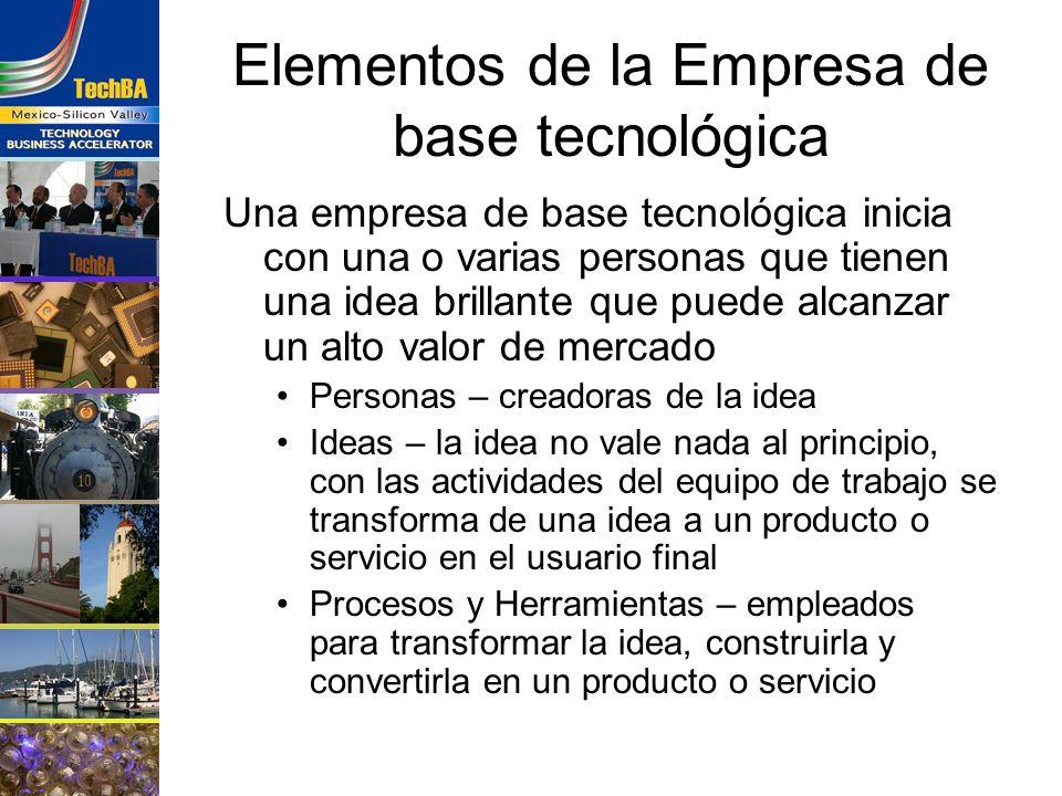 Elementos de la Empresa de base tecnológica
