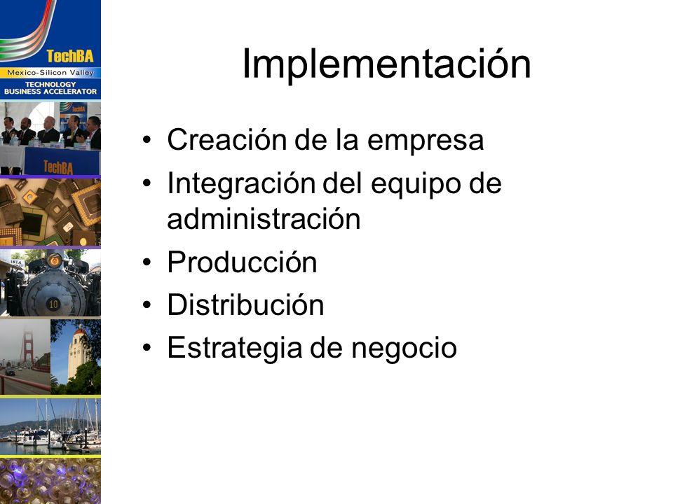 Implementación Creación de la empresa