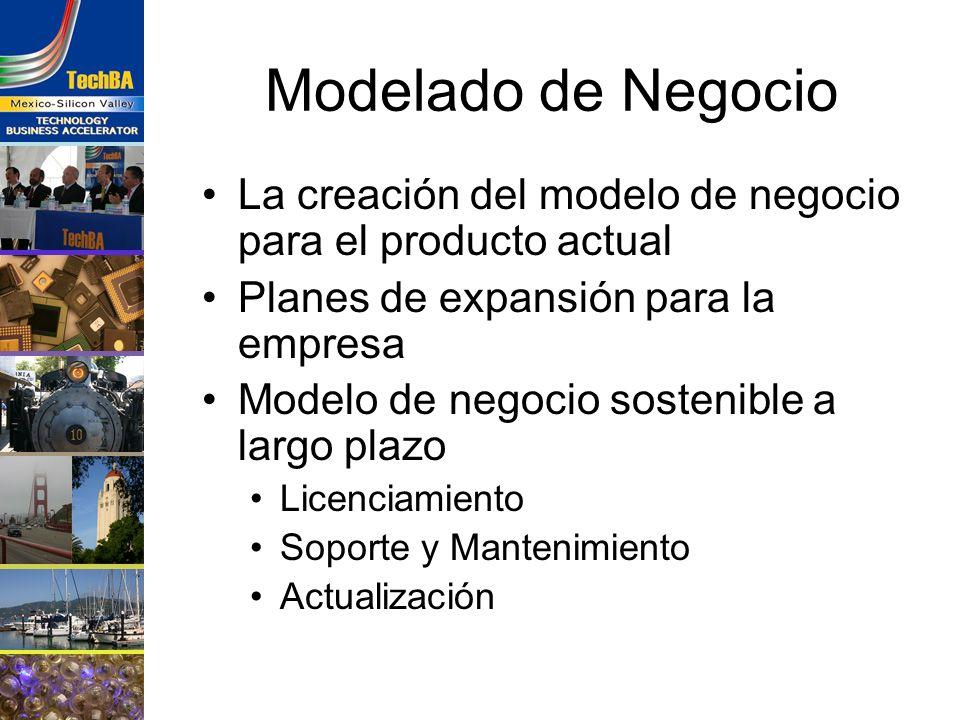 Modelado de Negocio La creación del modelo de negocio para el producto actual. Planes de expansión para la empresa.