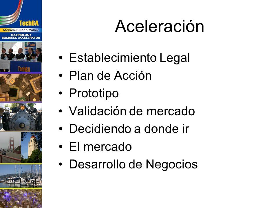Aceleración Establecimiento Legal Plan de Acción Prototipo