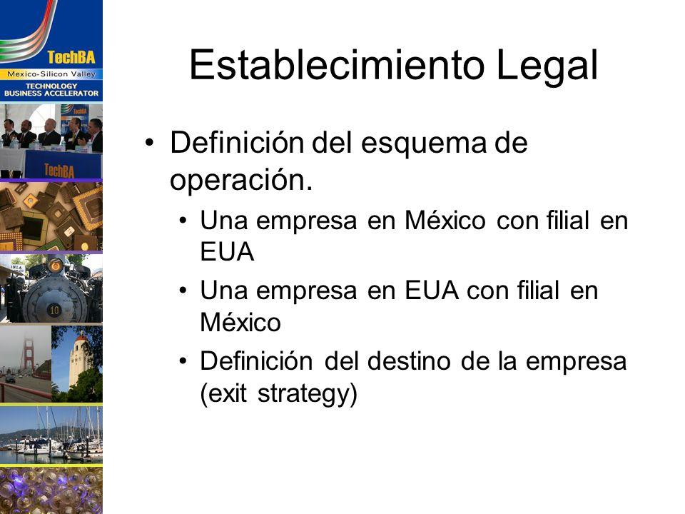 Establecimiento Legal