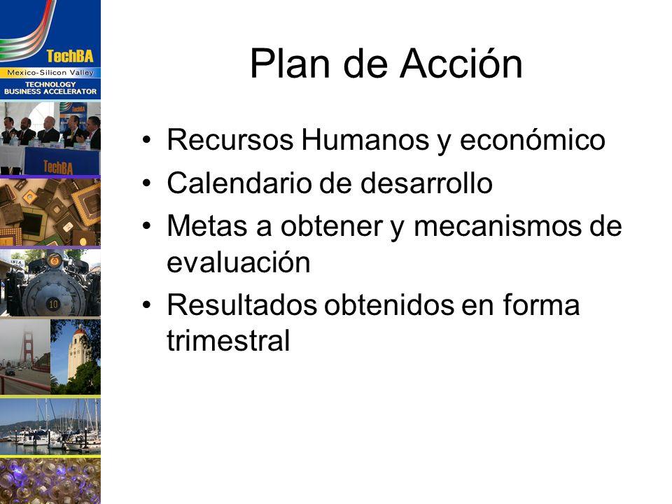 Plan de Acción Recursos Humanos y económico Calendario de desarrollo