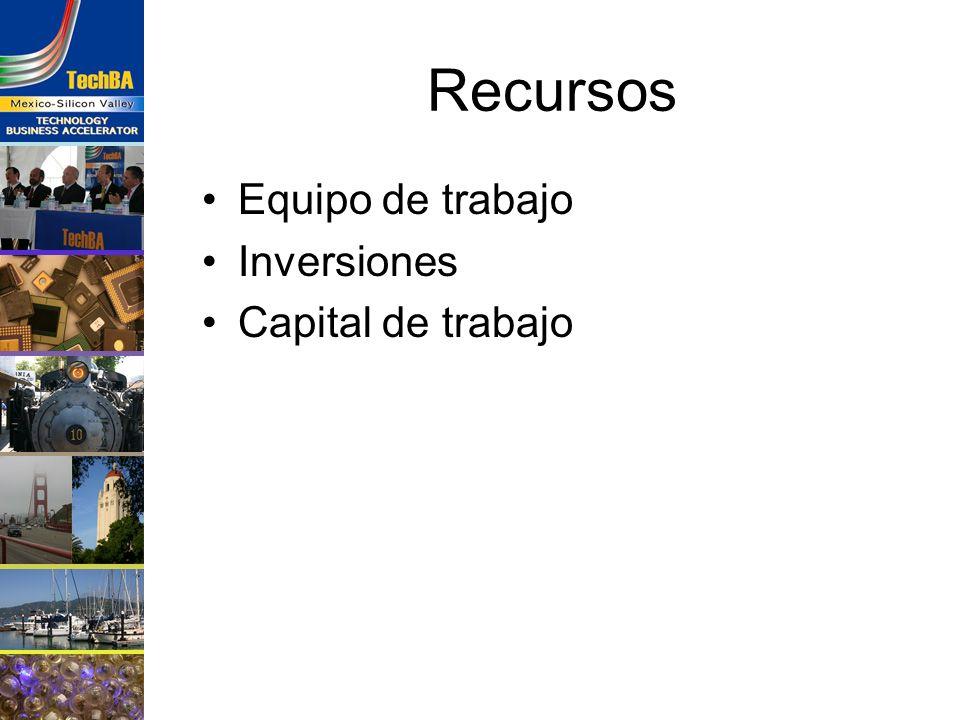 Recursos Equipo de trabajo Inversiones Capital de trabajo