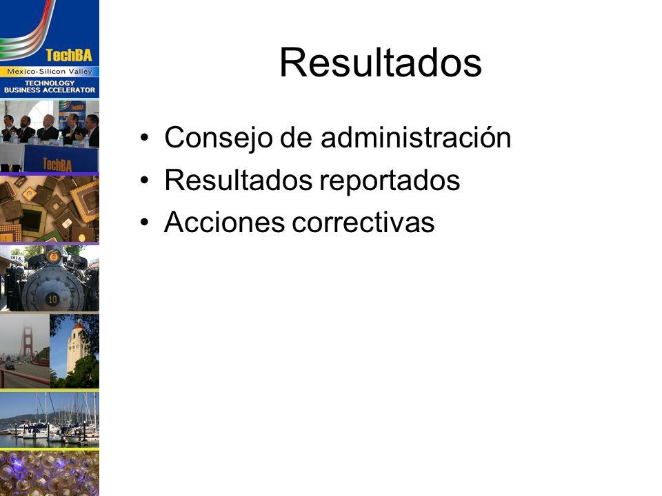 Resultados Consejo de administración Resultados reportados