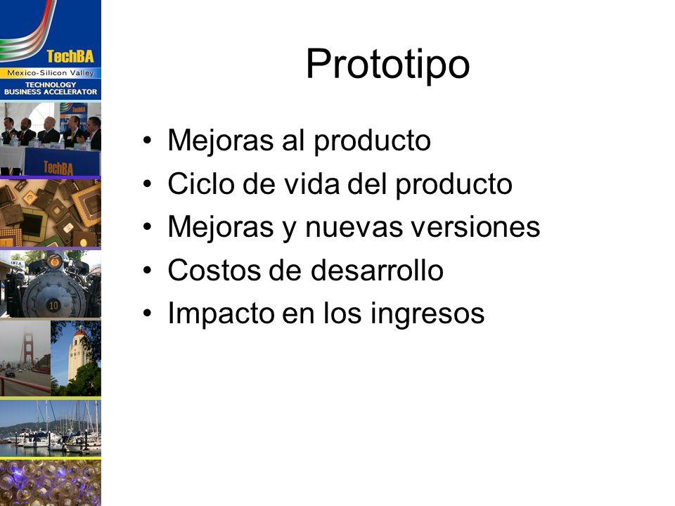 Prototipo Mejoras al producto Ciclo de vida del producto