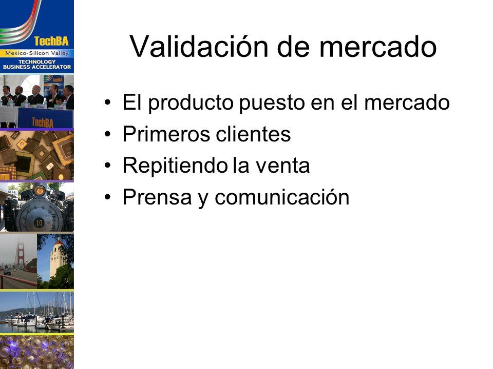 Validación de mercado El producto puesto en el mercado