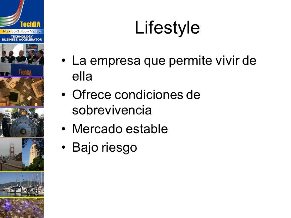 Lifestyle La empresa que permite vivir de ella