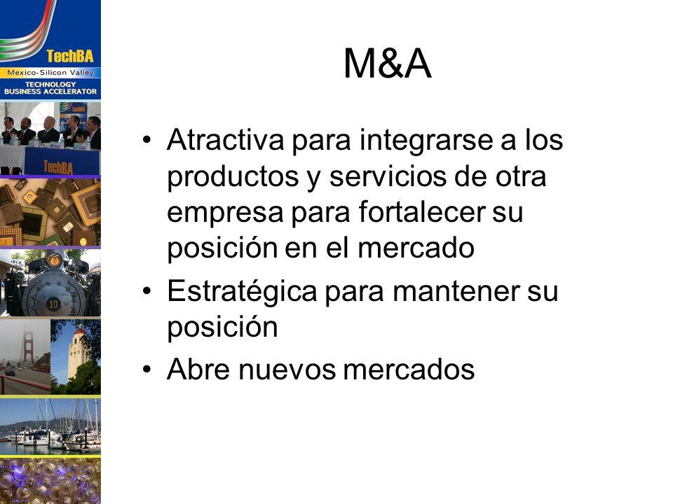 M&AAtractiva para integrarse a los productos y servicios de otra empresa para fortalecer su posición en el mercado.