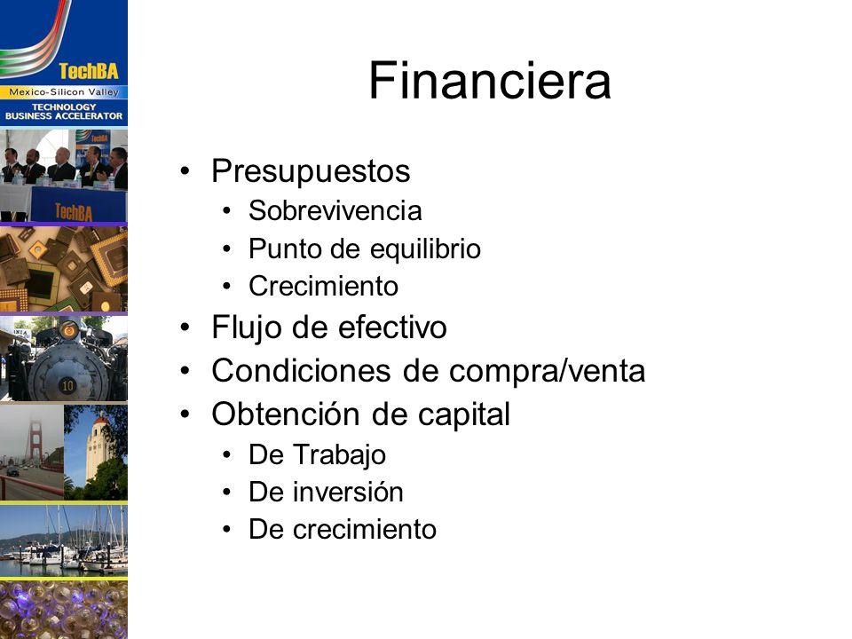 Financiera Presupuestos Flujo de efectivo Condiciones de compra/venta