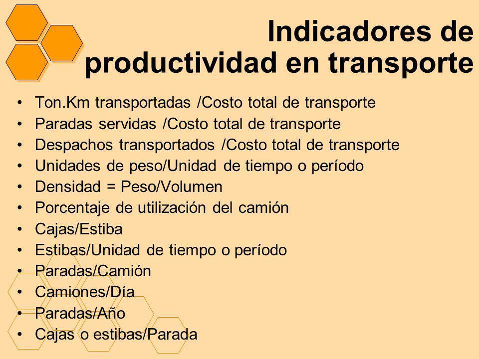Indicadores de productividad en transporte