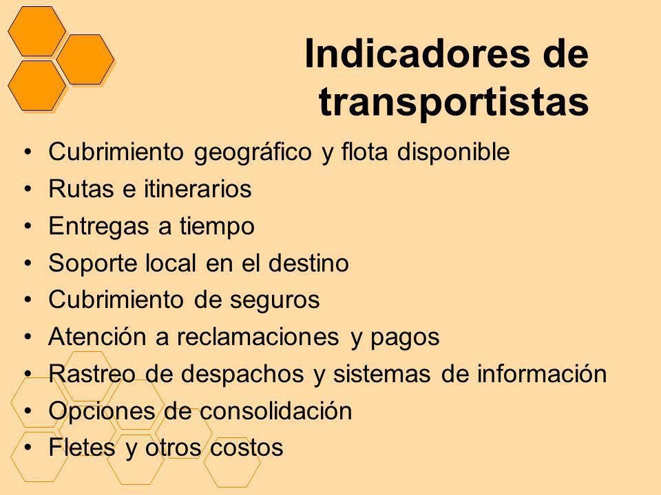 Indicadores de transportistas