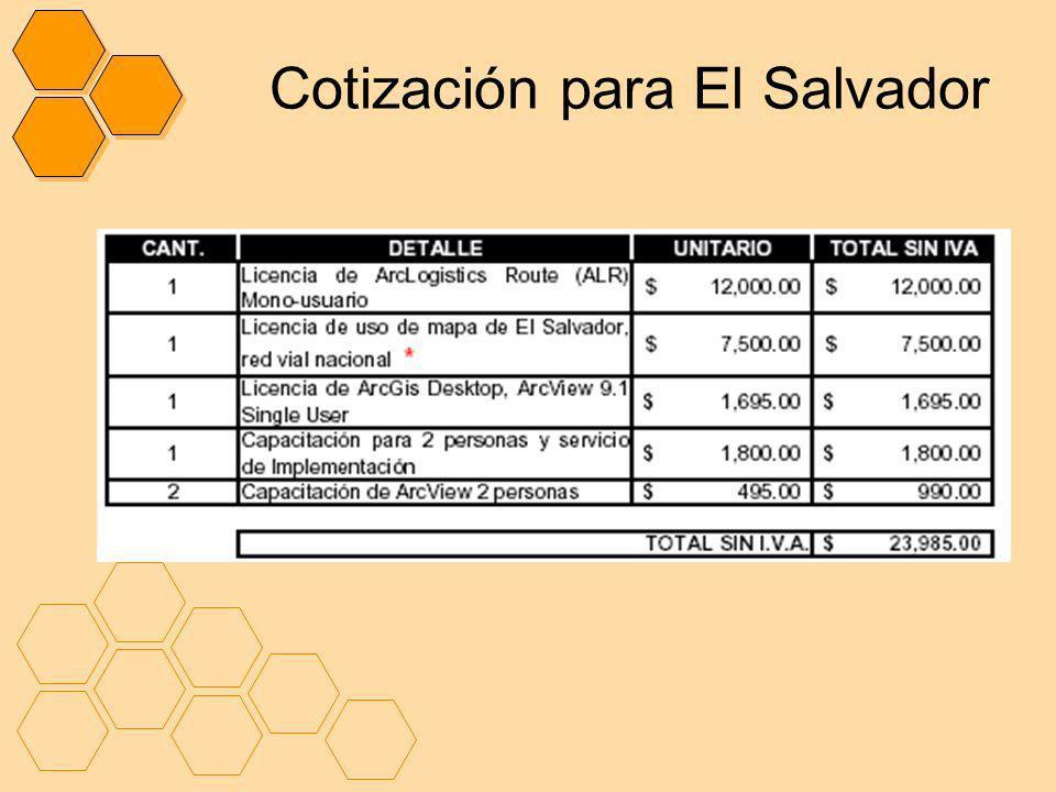 Cotización para El Salvador