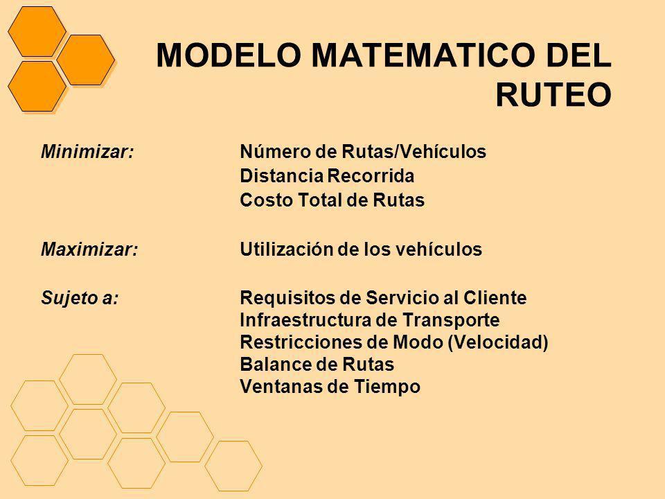 MODELO MATEMATICO DEL RUTEO
