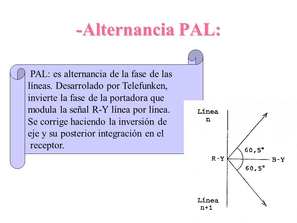 -Alternancia PAL: PAL: es alternancia de la fase de las