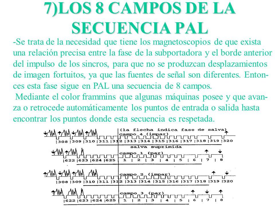 7)LOS 8 CAMPOS DE LA SECUENCIA PAL