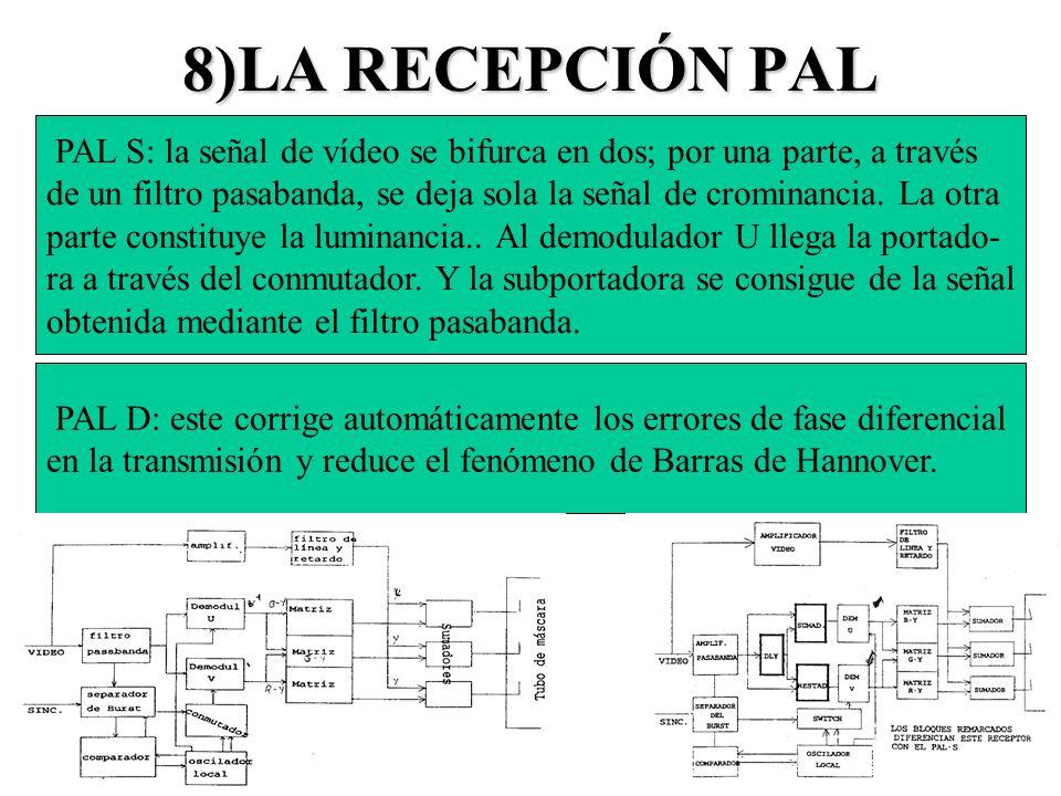 8)LA RECEPCIÓN PAL PAL S: la señal de vídeo se bifurca en dos; por una parte, a través.