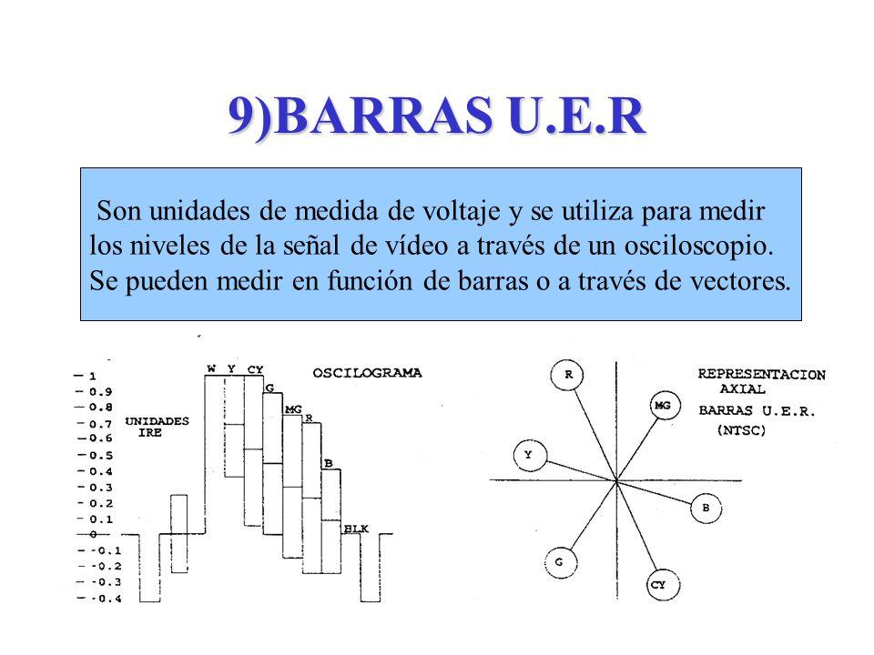 9)BARRAS U.E.R Son unidades de medida de voltaje y se utiliza para medir. los niveles de la señal de vídeo a través de un osciloscopio.