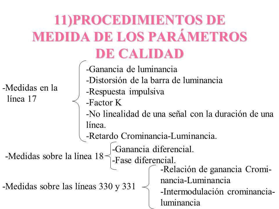 11)PROCEDIMIENTOS DE MEDIDA DE LOS PARÁMETROS DE CALIDAD