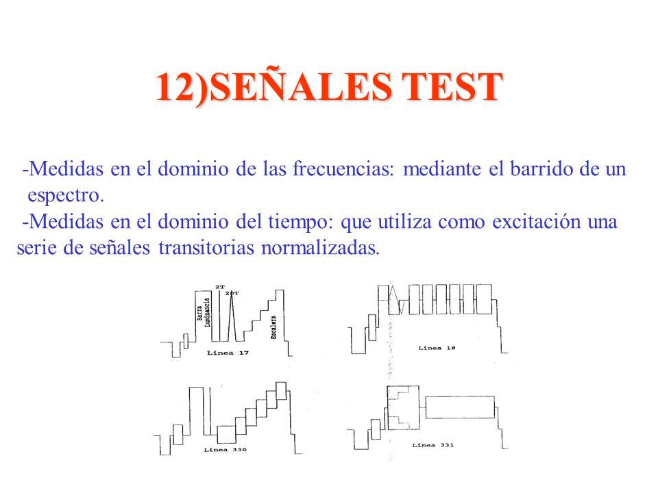 12)SEÑALES TEST -Medidas en el dominio de las frecuencias: mediante el barrido de un. espectro.