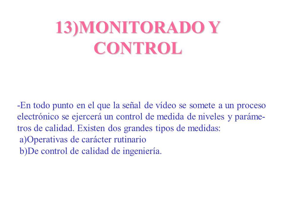 13)MONITORADO Y CONTROL -En todo punto en el que la señal de vídeo se somete a un proceso.