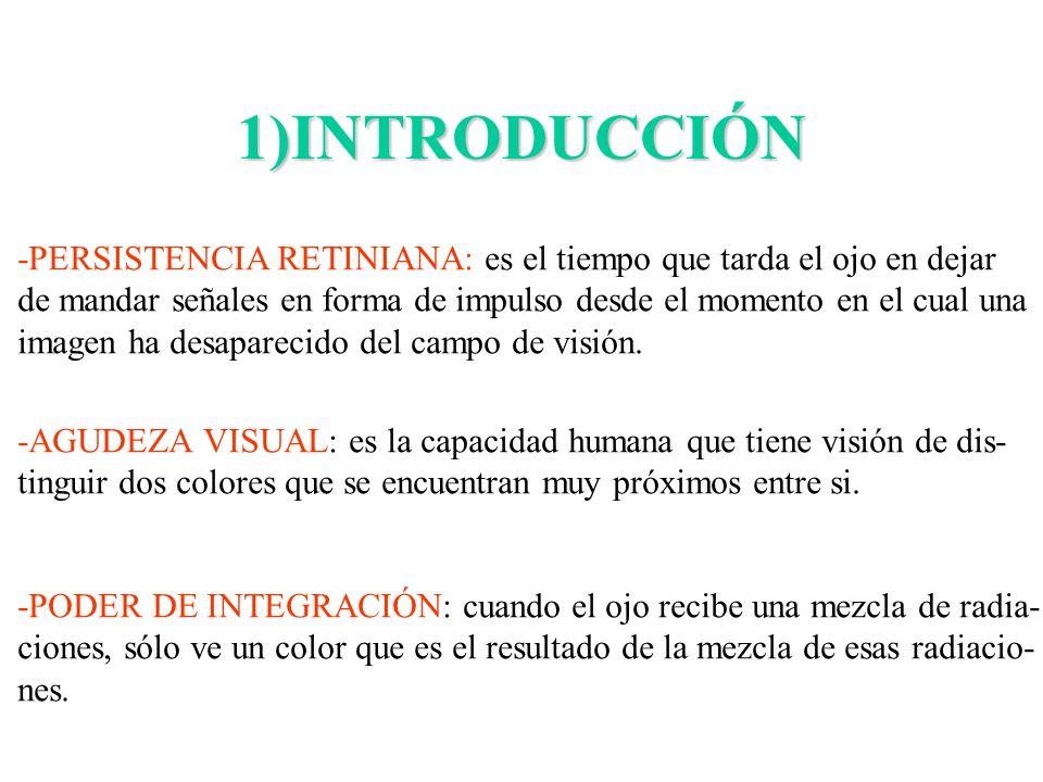1)INTRODUCCIÓN-PERSISTENCIA RETINIANA: es el tiempo que tarda el ojo en dejar. de mandar señales en forma de impulso desde el momento en el cual una.