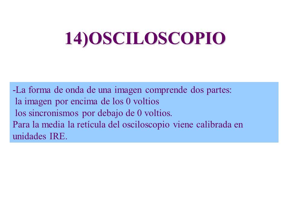 14)OSCILOSCOPIO -La forma de onda de una imagen comprende dos partes: