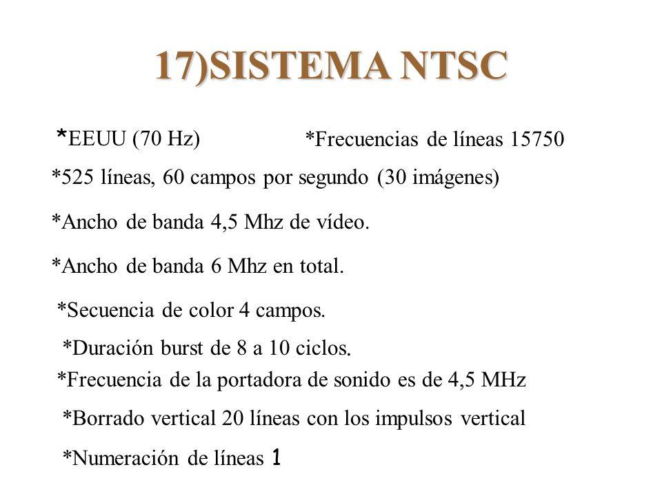 17)SISTEMA NTSC *EEUU (70 Hz) *Frecuencias de líneas 15750