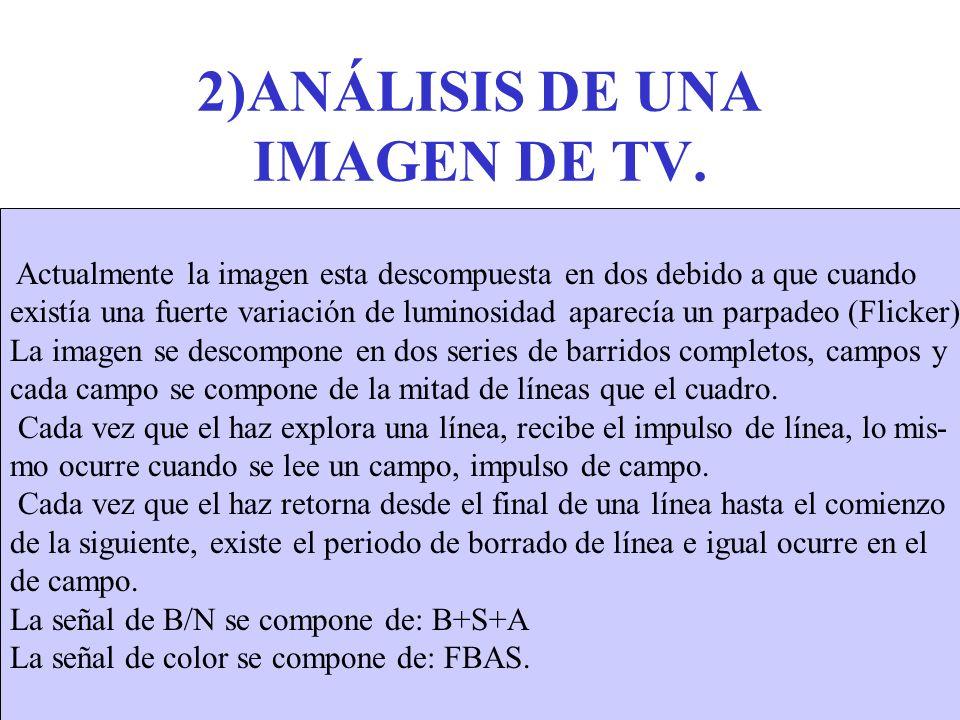 2)ANÁLISIS DE UNA IMAGEN DE TV.