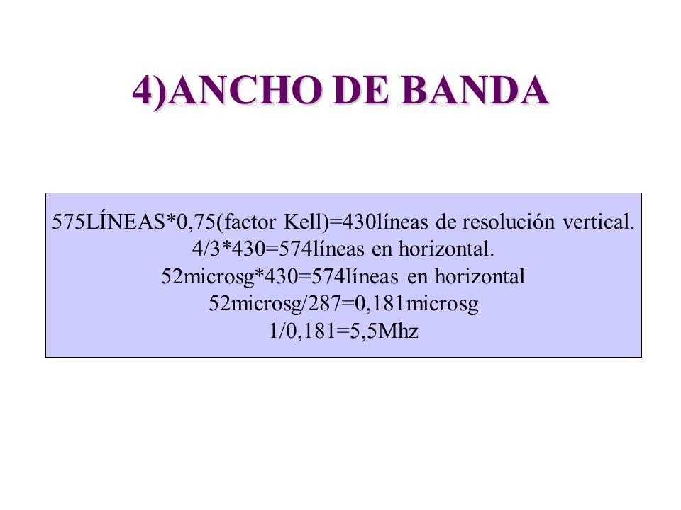 4)ANCHO DE BANDA 575LÍNEAS*0,75(factor Kell)=430líneas de resolución vertical. 4/3*430=574líneas en horizontal.