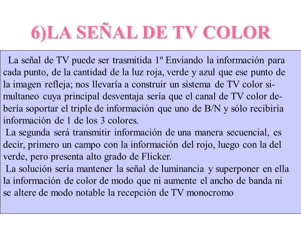 6)LA SEÑAL DE TV COLORLa señal de TV puede ser trasmitida 1º Enviando la información para.