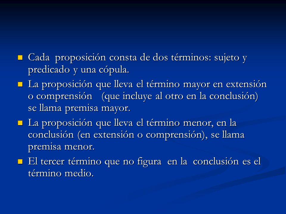 Cada proposición consta de dos términos: sujeto y predicado y una cópula.