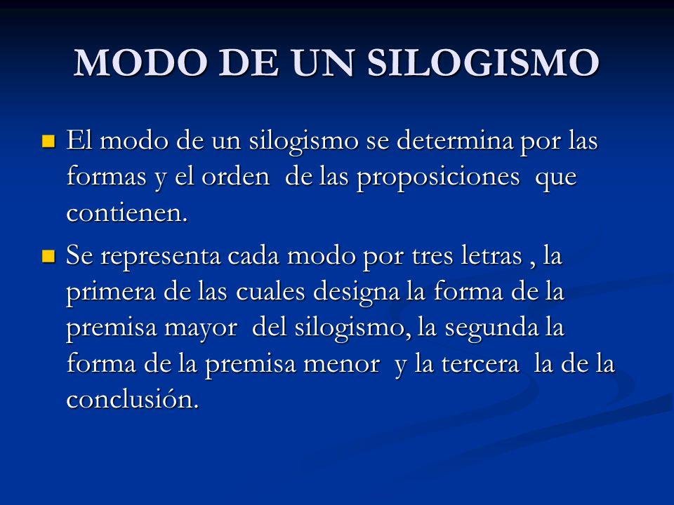 MODO DE UN SILOGISMO El modo de un silogismo se determina por las formas y el orden de las proposiciones que contienen.