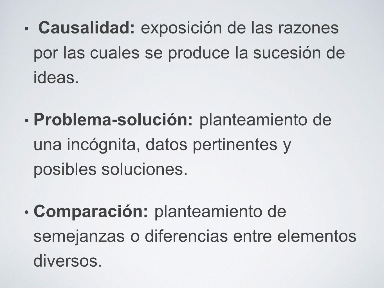 Causalidad: exposición de las razones por las cuales se produce la sucesión de ideas.