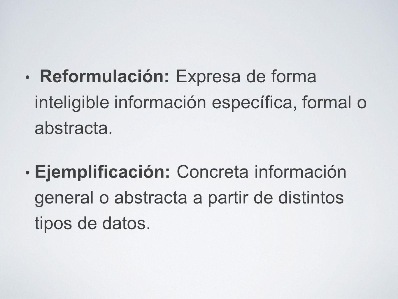 Reformulación: Expresa de forma inteligible información específica, formal o abstracta.